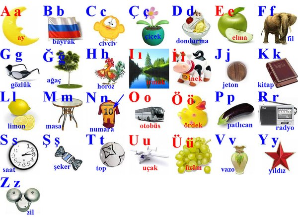 Турецкий алфавит с транскрипцией